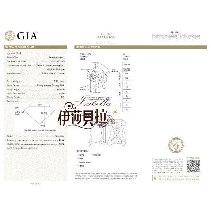 GIA彩色鑽石裸鑽